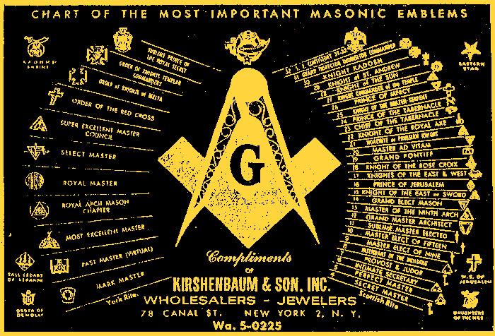 Masons Archives - ThePublicEditor.com
