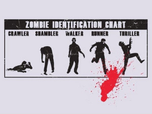 Zombie_ID_Chart