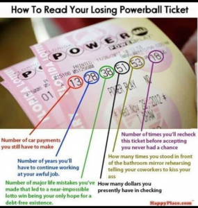 Lottery_How_To_Read_Ticket