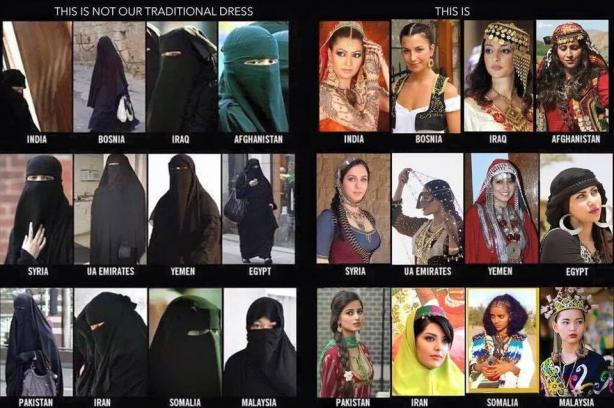 what is sharia law in india